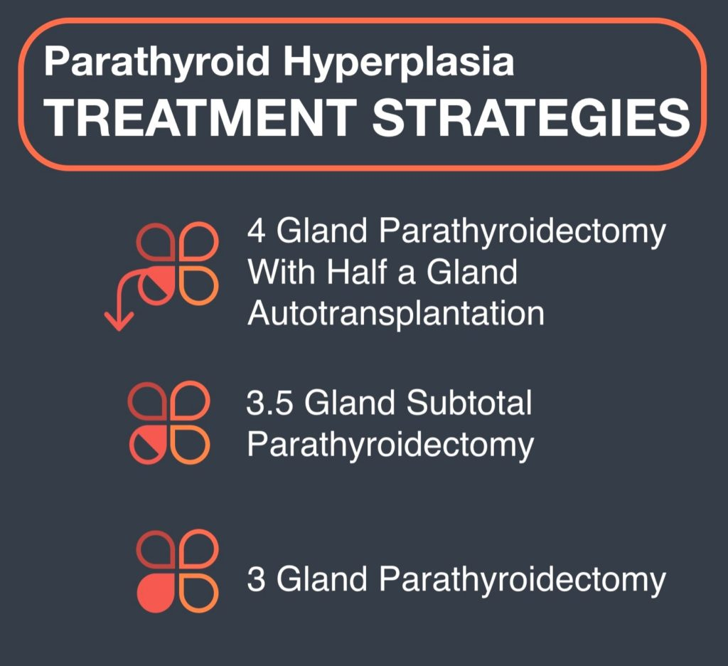 Parathyroid Hyperplasia Treatment Strategies